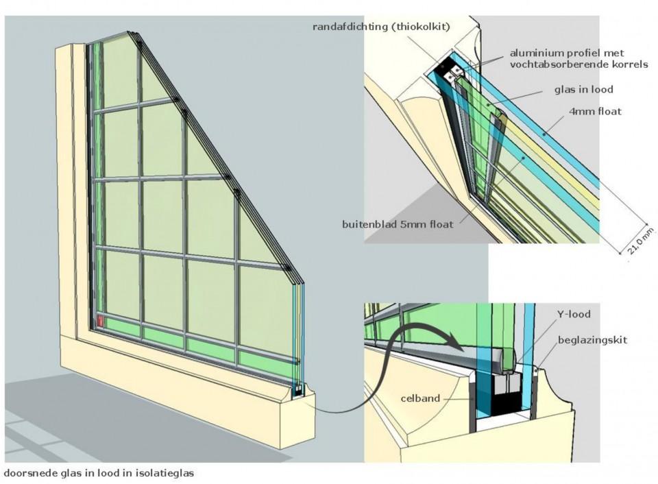 Inbouwen in isolatie glas for Verwijderbaar glas